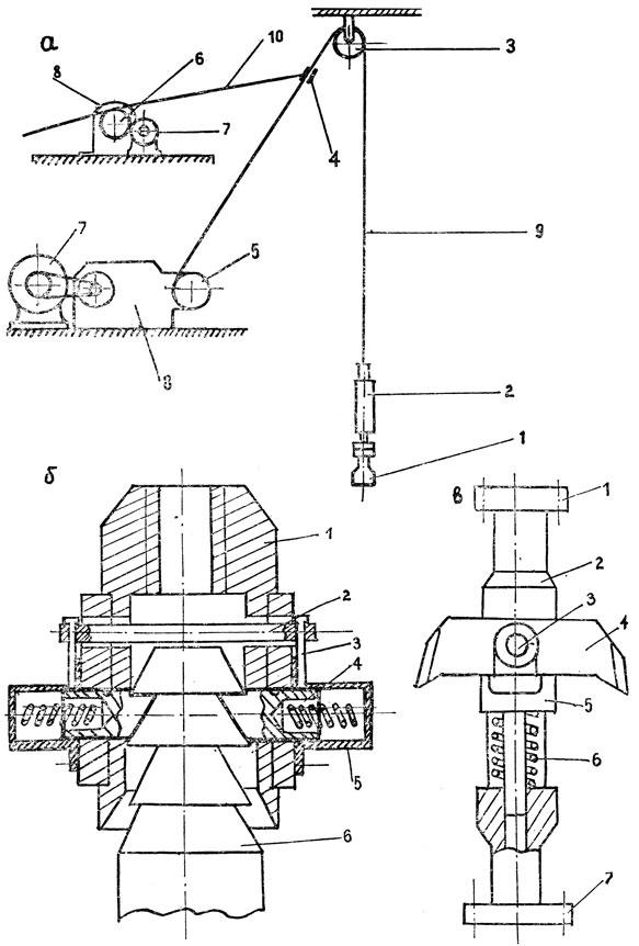 Рис. 15: а — схема установки